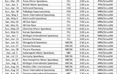 Nascar Xfinity Schedule 2020 Nascar Nascar Cup Series