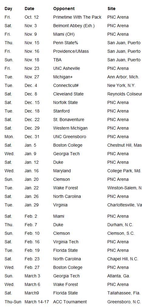 NC State Basketball Schedule StateFans Nation StateFans