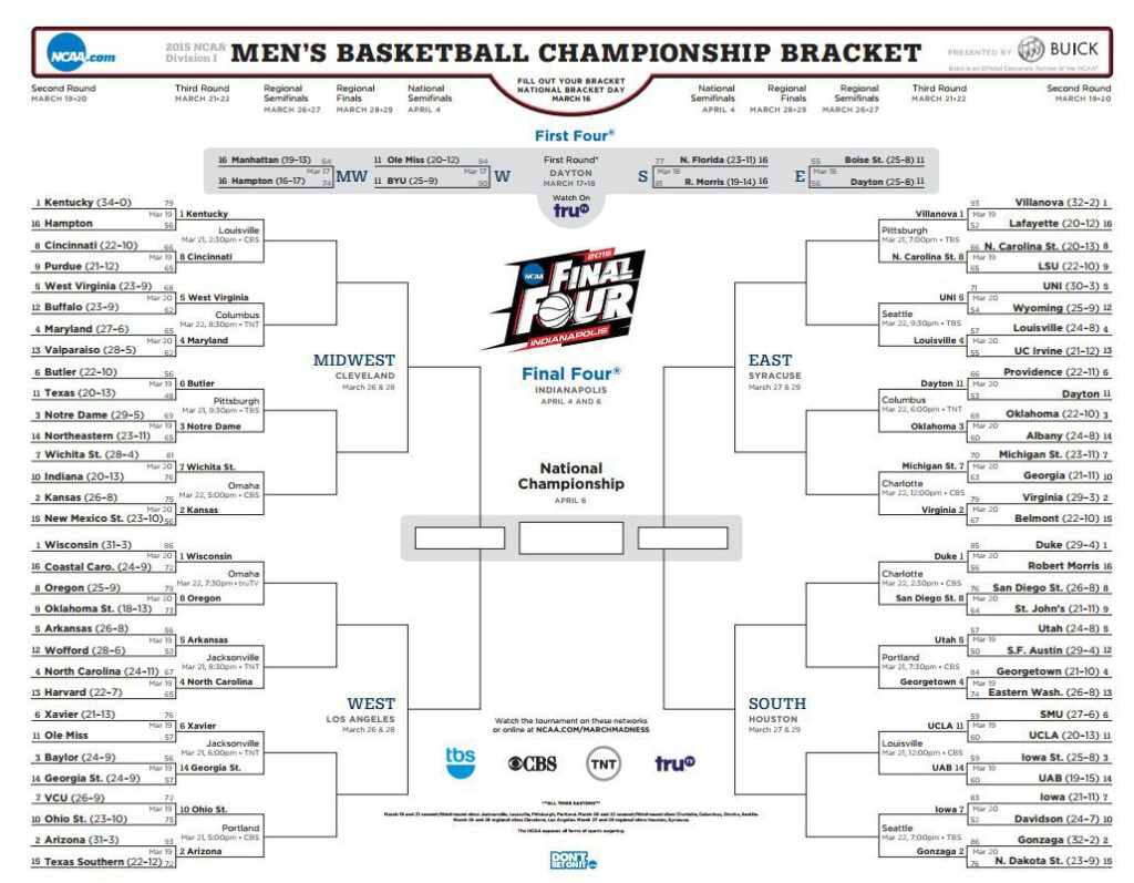 NCAA Tournament 2015 TV Schedule Bracket And Live