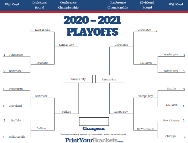 NFL Playoff Bracket 2020 2021 Printable