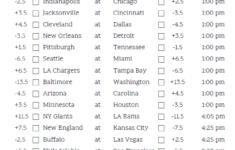 NFL Week 4 Pick Em Against The Spread Sheets Printable