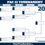 Pac 12 Conference Tournament Bracket 2021 Printable