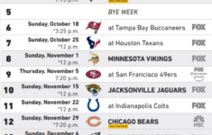 Packer S Record Prediction Based On 2020 2021 NFL Schedule