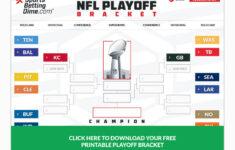 Printable 2021 NFL Playoff Bracket CasinoTester