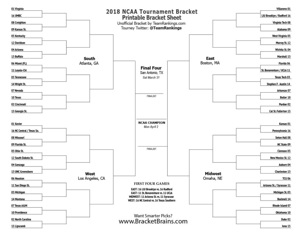 Printable Bracket With Tv Times Download Them And Try To