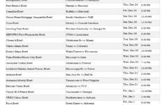 Printable College Football Bowl Schedule Pick Em Sheet