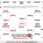 Printable Nfl Playoff Schedule That Are Inventive Roy Blog