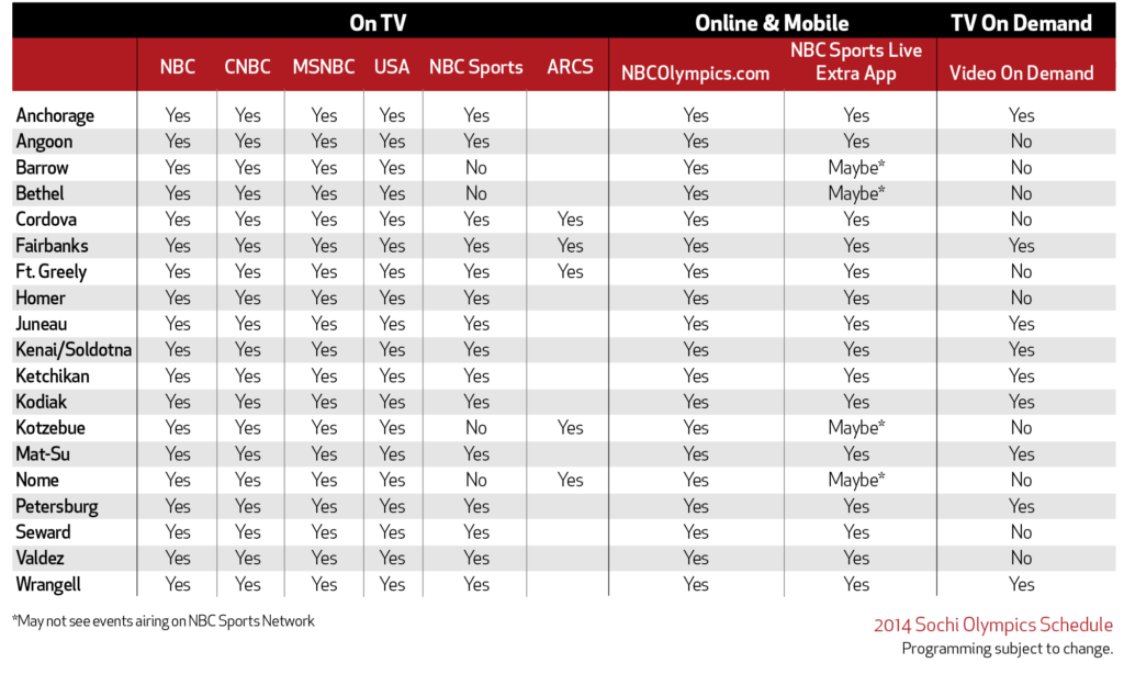 Printable Olympics Tv Schedule That Are Universal
