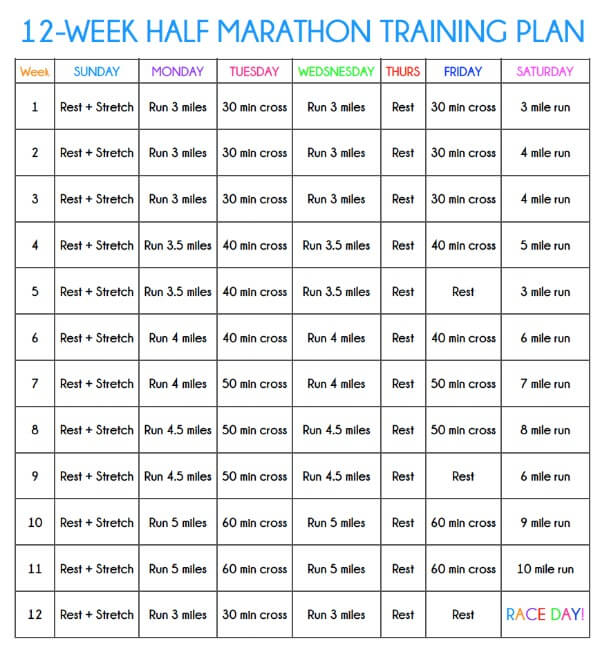 The Best Half Marathon Training Plan And Tips For Crossing