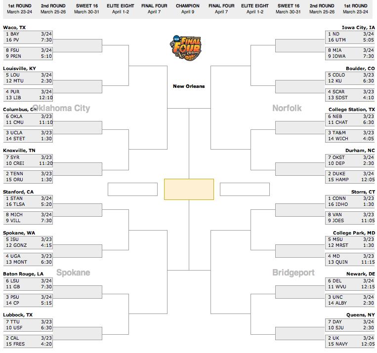 Women s NCAA Tournament 2013 Schedule And Bracket UConn