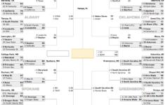 Women S NCAA Tournament 2015 Schedule And Bracket UConn