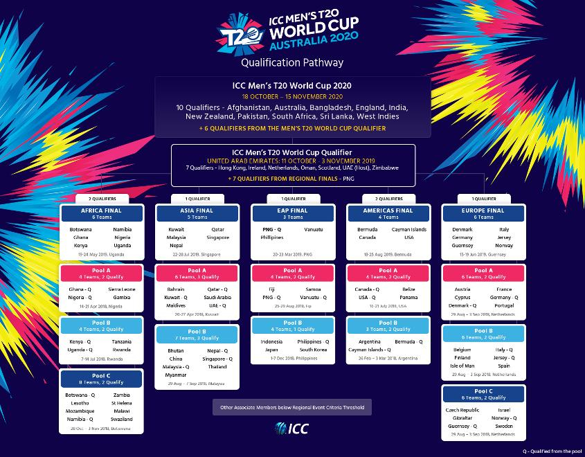 World Cup 2021 Calendar Download Printable March
