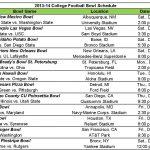 2013 14 College Football Bowl Schedule 2013 Bowl Schedule