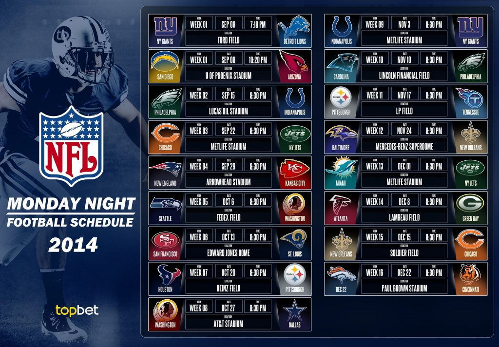 2014 NFL Monday Night Football Schedule Picks And Predictions