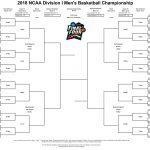 2018 NCAA Tournament Bracket Arkansas Razorbacks