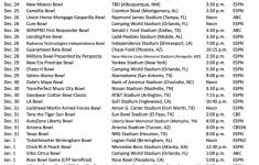 2020 21 College Bowl Season Schedule Announced El Paso