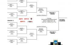 2021 NCAA College Baseball Bracket Printable College