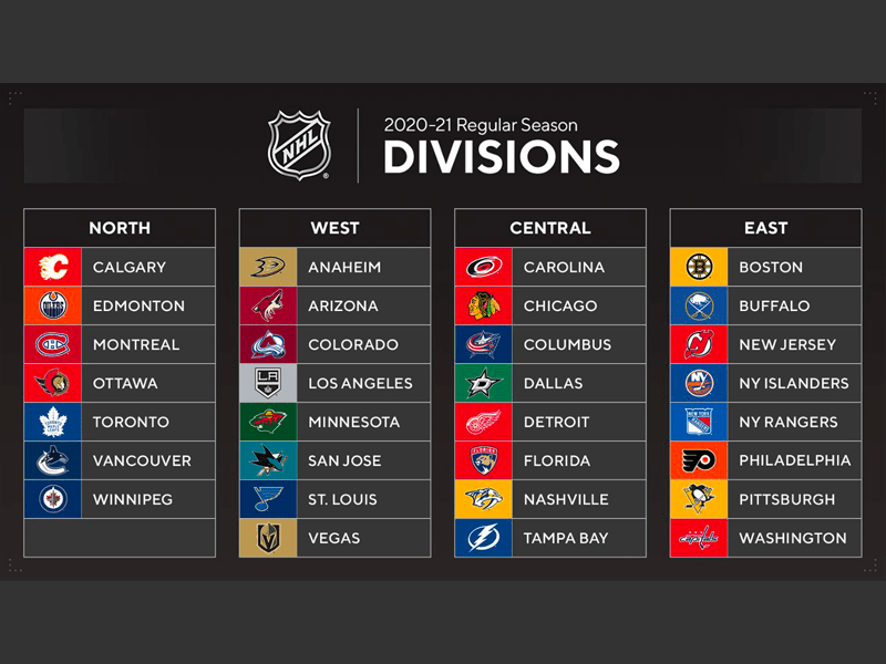 2021 NHL STANLEY CUP FUTURES