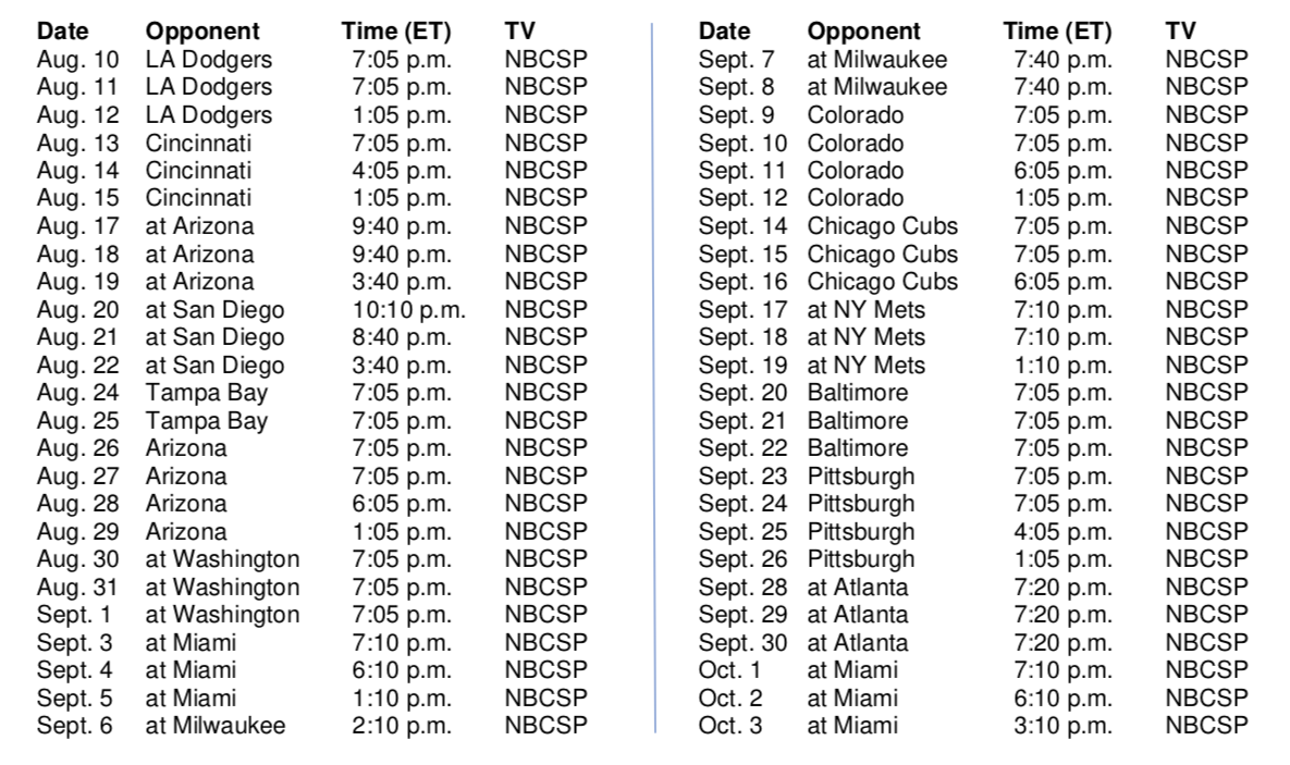 2021 Phillies Schedule Full TV Streaming Details On NBC