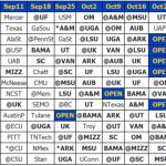 2021 SEC Football Schedule SEC12 SEC Football