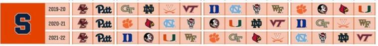 ACC Announces Syracuse Basketball Matchups For 2019 20