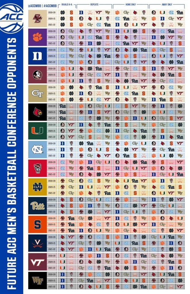 ACC Announces UVA 20 Game Conference Slate For Next Three