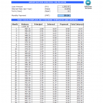 Amortization Schedule Calculator Templates At