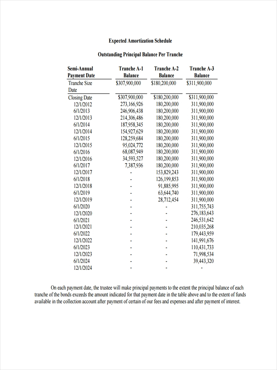 Amortization Schedule Example Pdf