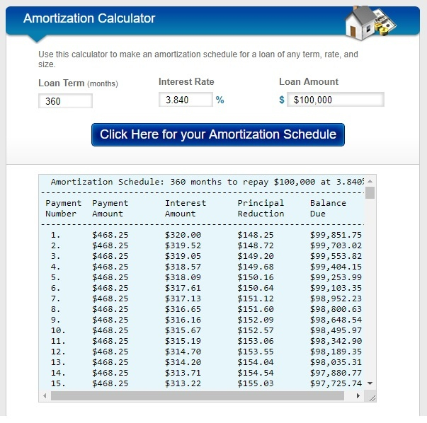Amortization Schedule Template Free Word Templates