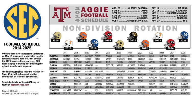 Auburn Football Schedule 2021 Auburn Basketball