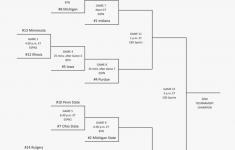 Basketball Bracket Png 2018 Printable Big Ten Tournament