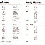Buffalo Bisons 1981 Pocket Schedule Collectors Weekly
