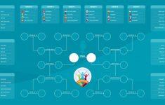 Der Spielplan Der Euro 2020 2021 Fussball EM 2020