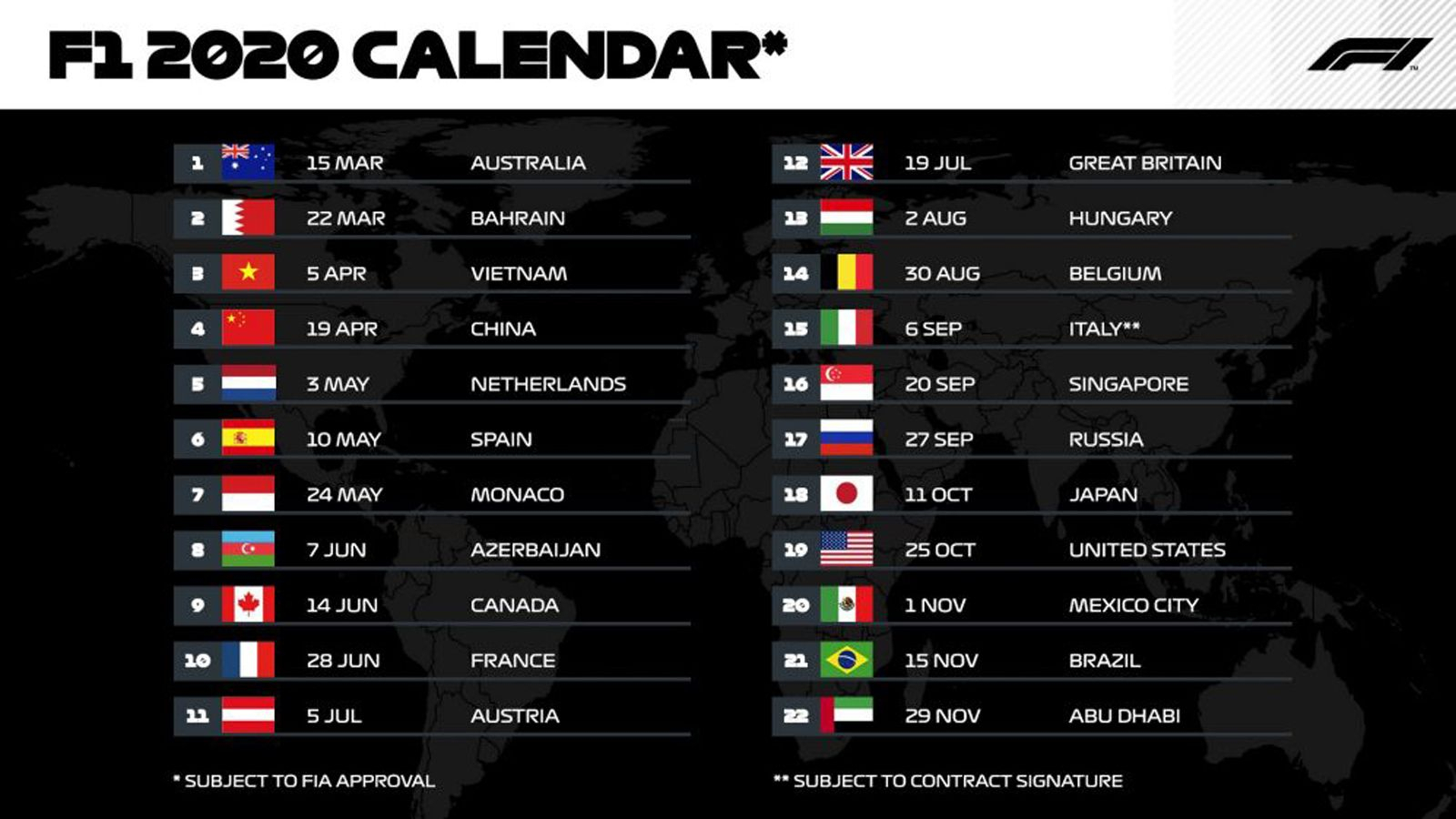 F1 Schedule 2021 Formula 1 Announces Provisional 23 Race
