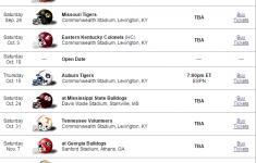 Kentucky Wildcats Uniform Tracker KY Football Schedule 2015