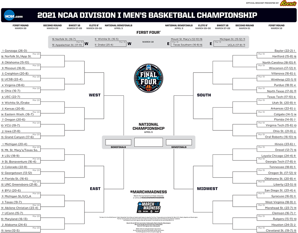 Mad In Indy 2021 NCAA March Madness First Round TV Schedule