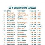 Miami Dolphins 2021 Die Wegbereiter F R Kluges Online