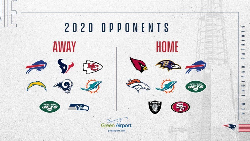My New England Patriots 2020 2021 Schedule Predictions