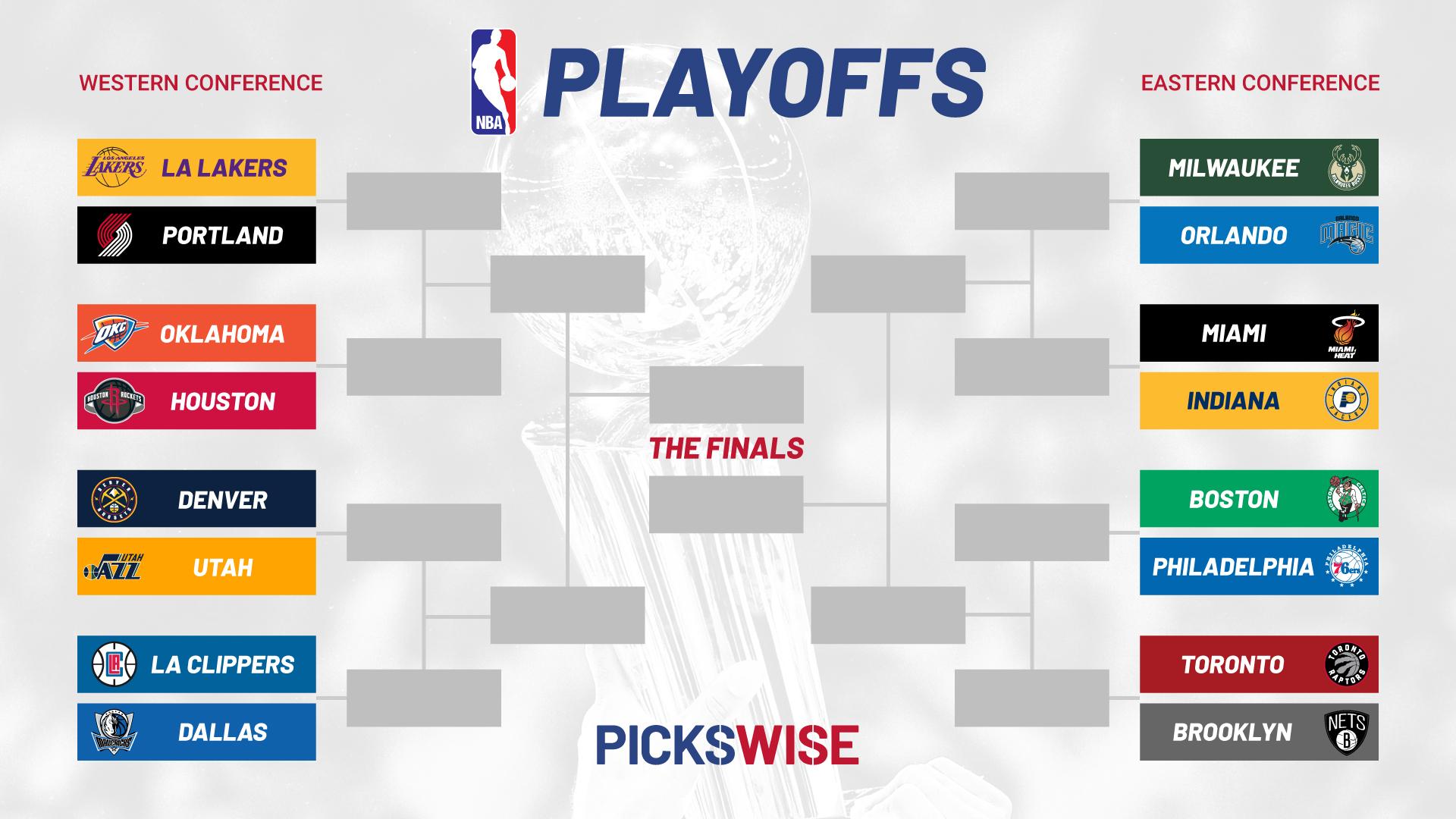 NBA Playoffs Bracket 2020 NBA Playoff Schedule Dates