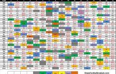 Printable 2021 2021 Nfl Schedule Calendar Template