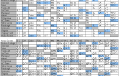 Printable Acc Men S Basketball Schedule That Are