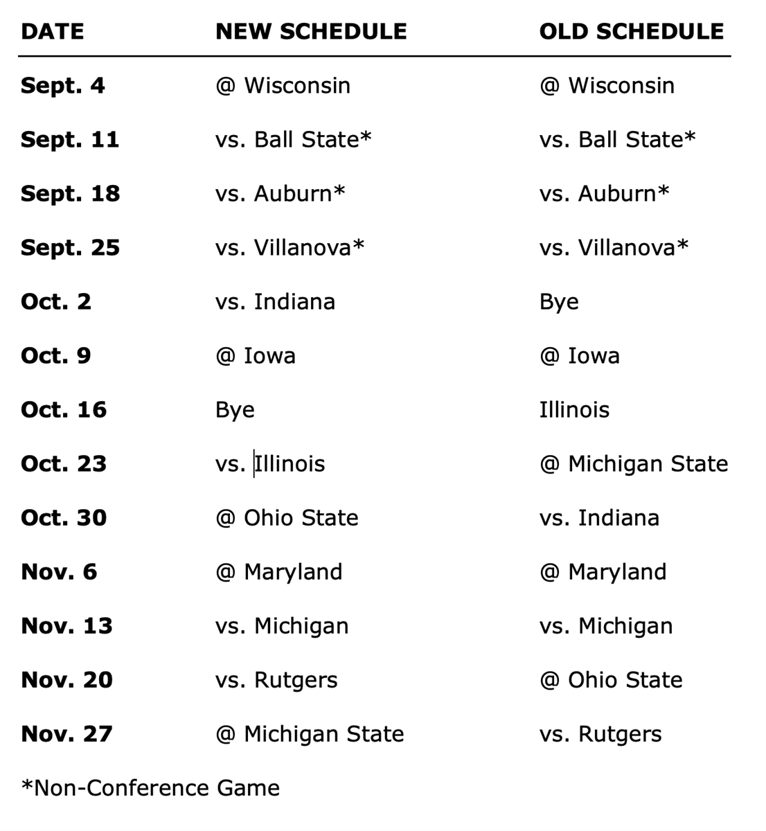 Revised 2021 Penn State Football Schedule Released OSU