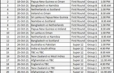 T 20 World Cup Schedule 2021 Cricket World Cup Score