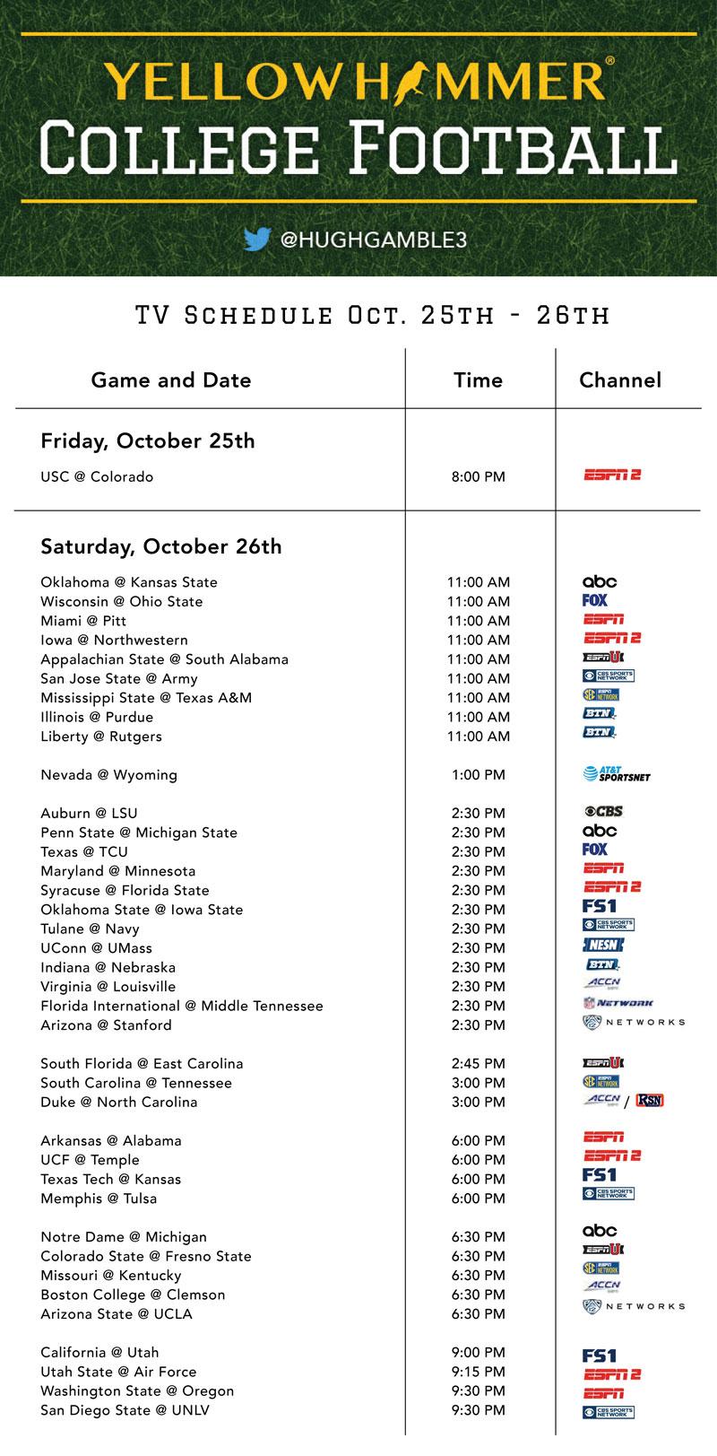 This Weekend s Comprehensive College Football TV Schedule