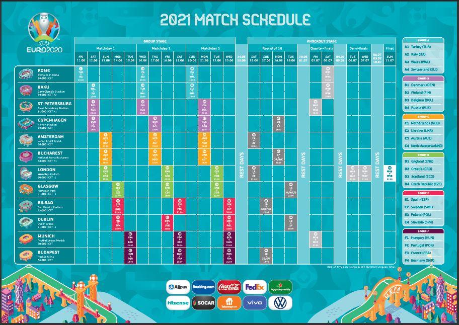 UEFA Euro 2021 Schedule Full Fixtures Groups Venue