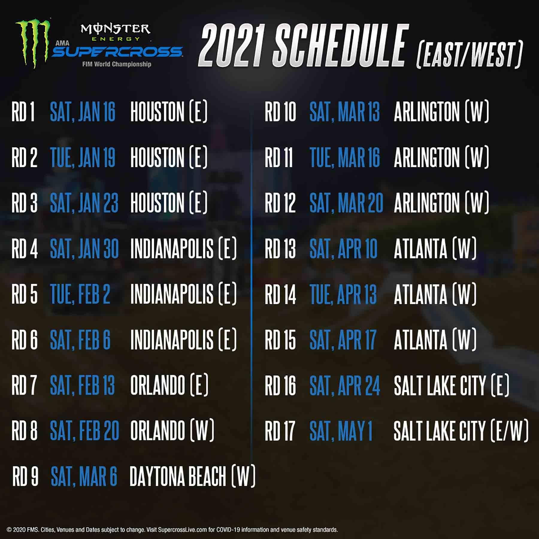 Update 2021 Supercross