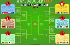 Printable Women's World Cup Tv Schedule
