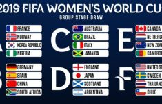 Womens World Cup Tv Schedule Palace Of Fine Arts