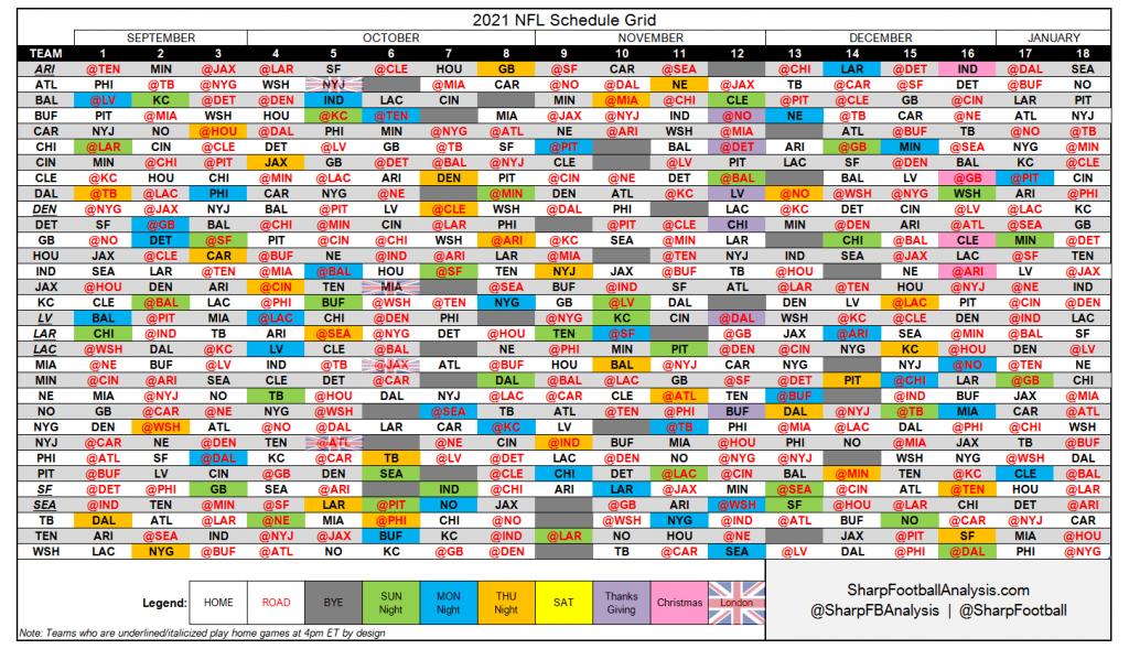 2021 NFL Regular Season Schedule Grid Strength Of