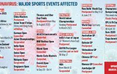 2021 Olympics Calendar Calendar Page